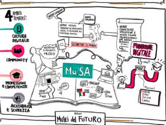 Источник изображения: www.project-musa.eu